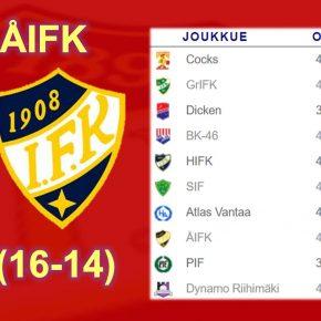 Helsingin IFK oli parempi kuin Turun