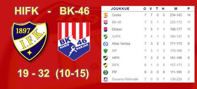 bk46-1932