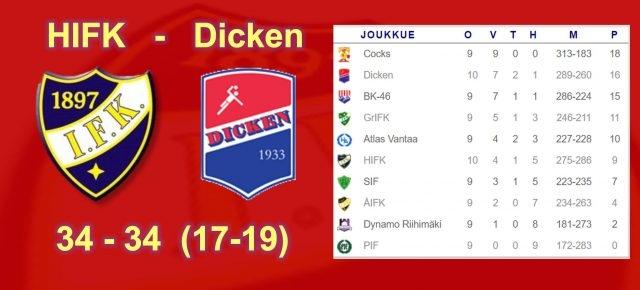 dicken-3434